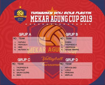 Turnamen Bola Voli Mekar Agung Cup 2019
